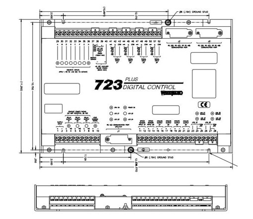 Scheme of the 723Plus Digital Control